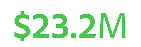 Valor neto actual de 24,8millones de USD