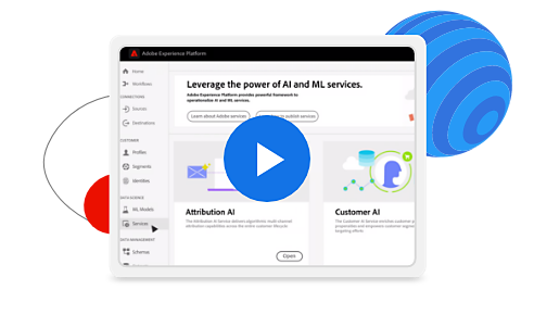 Play video for delivering personalized experiences
